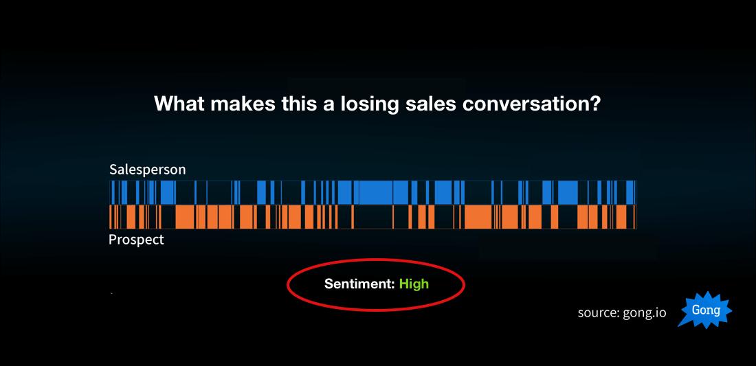 conversation sentiment