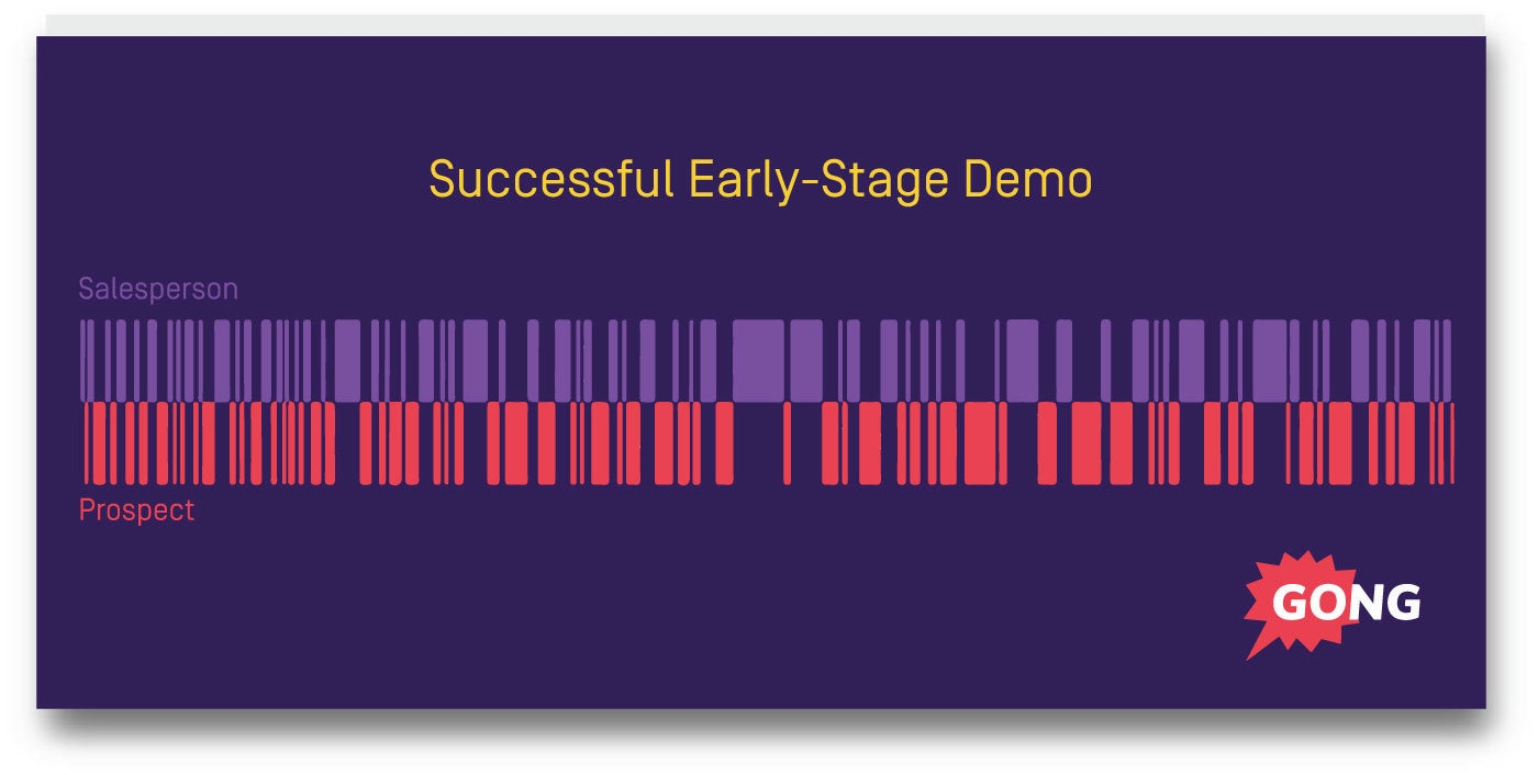 successful-early-demo