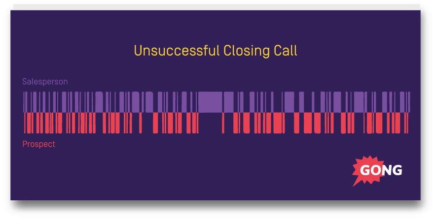 unsuccessful-closing-call
