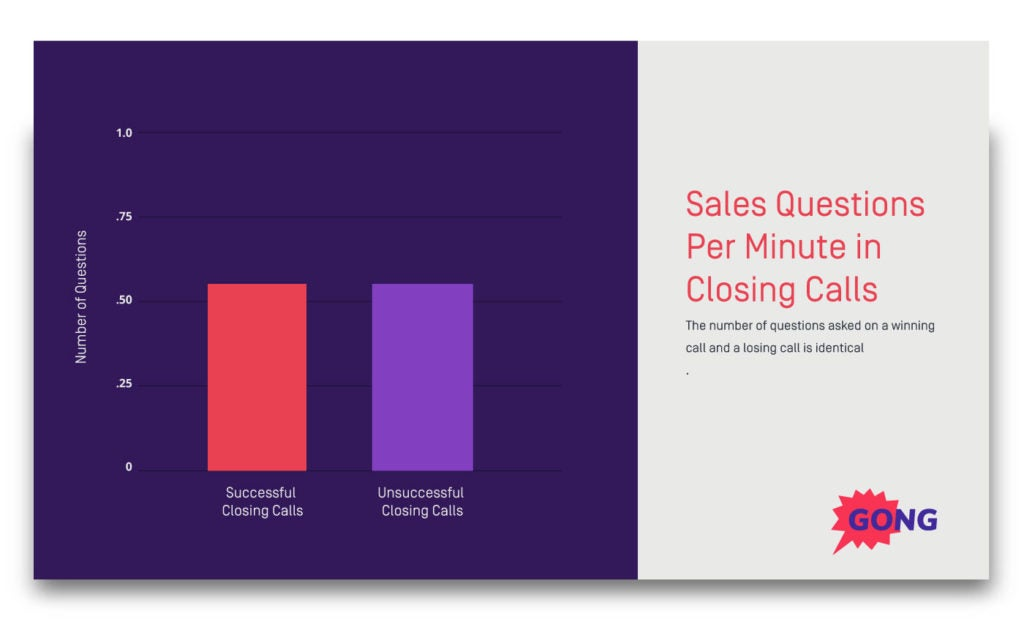 Sales process closing calls - 2