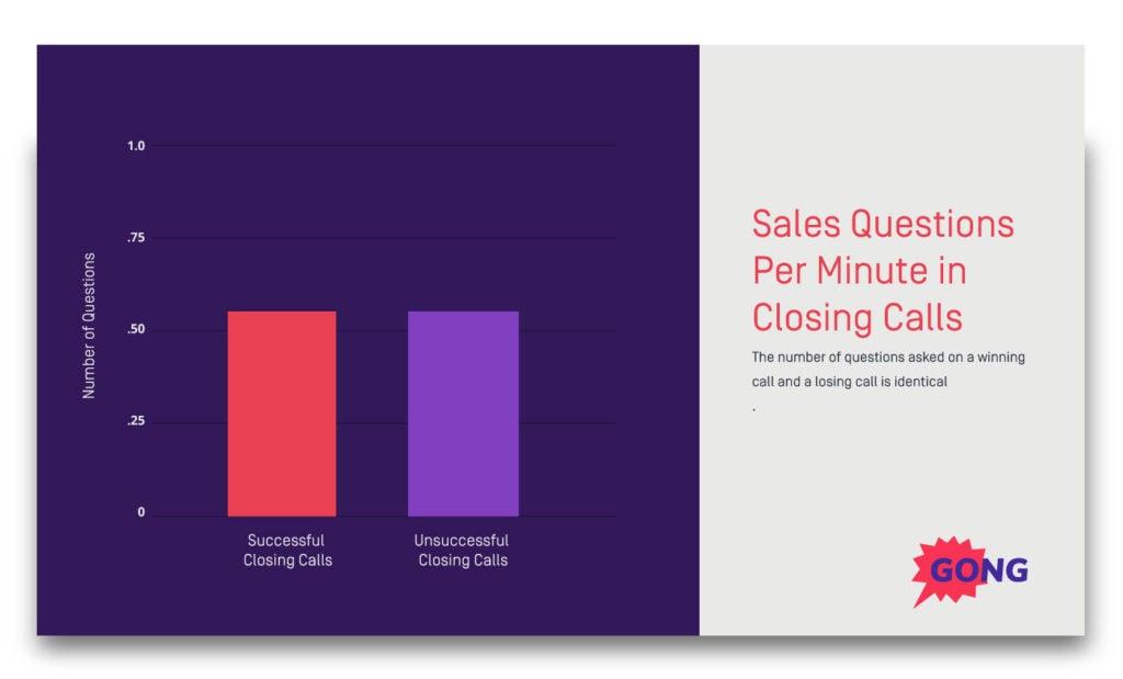 Sales process closing calls - 2