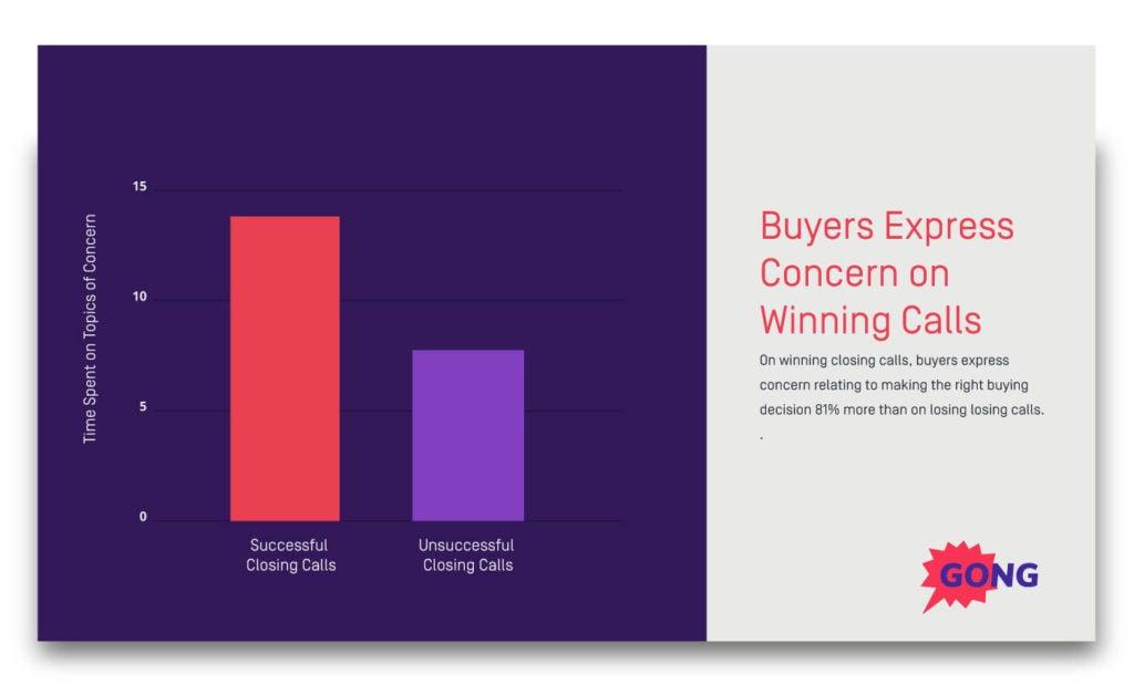 Sales process closing calls - 3