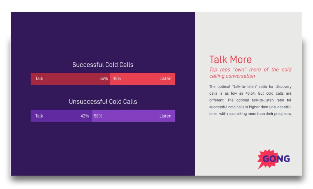 Sales Process - cold call talk to listen ratio