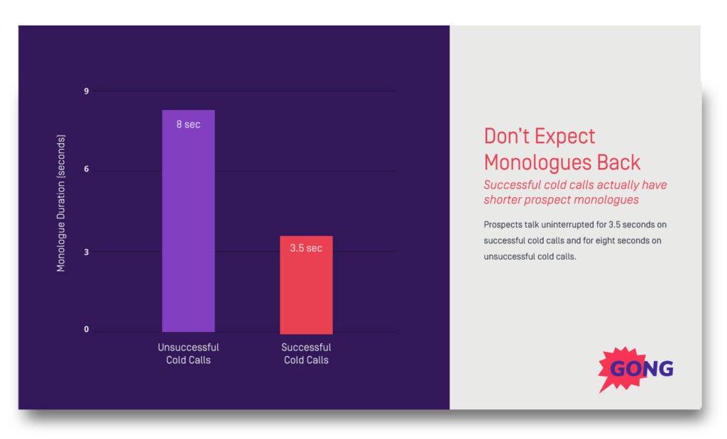 Sales process prospect monologue