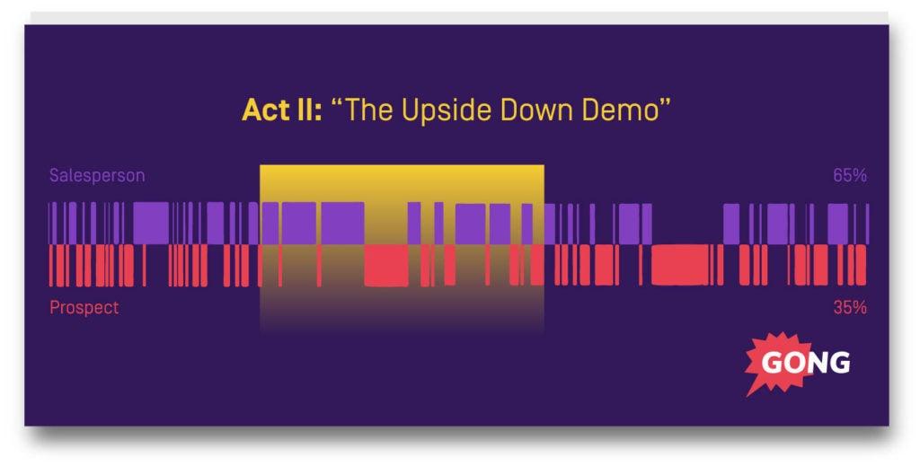 Demo sales process step 2