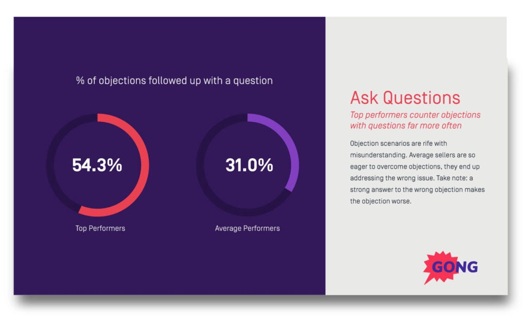 Respond to objections with questions in the sales process