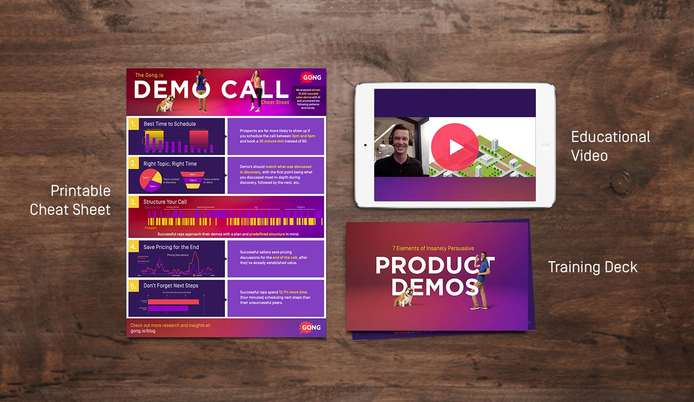 Product Demo Training Asset Overview