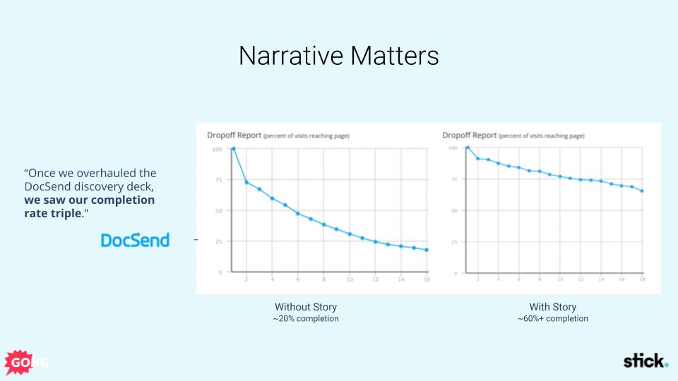Sales presentation narrative
