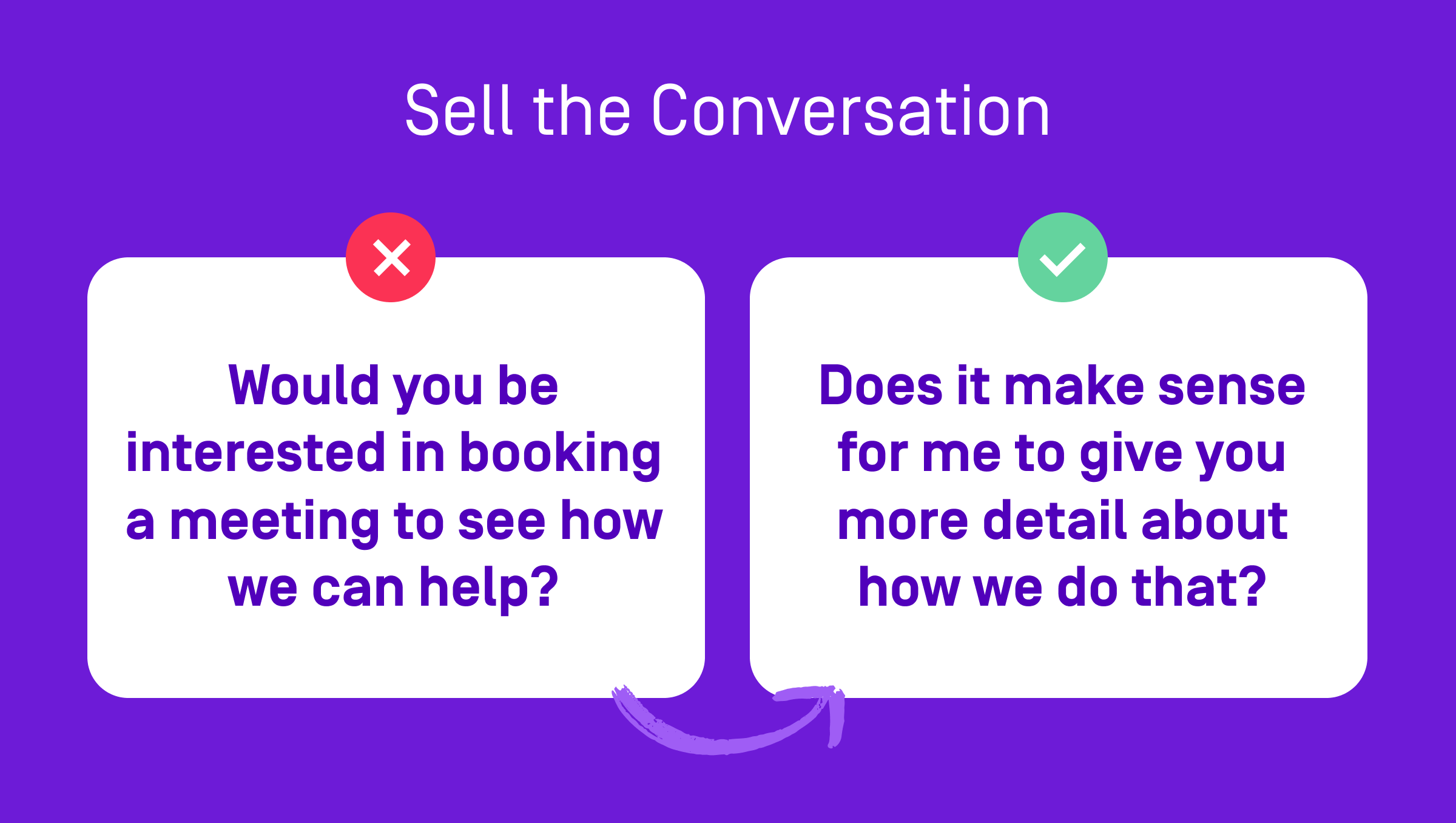 sell the conversation